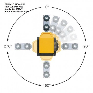 Mechanical safety switch PSENmech | PT.FELCRO INDONESIA Felcro